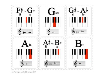 See Play Sing: Beginner Piano Music Reading
