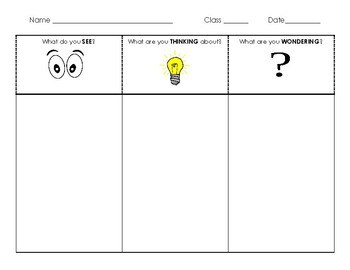 See, Think, Wonder Graphic Organizer