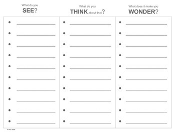 See Think Wonder Graphic Organizer **Making Thinking Visible Aligned**