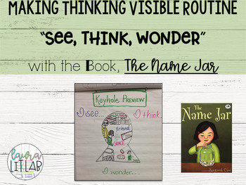 See, Think, Wonder Reading Lesson
