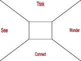 See, Think, Wonder and Connect organizer
