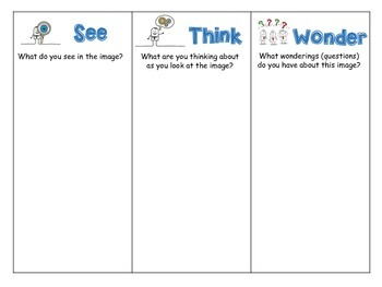 See Think Wonder charts thinking using a picture