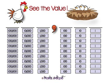 See the Place Value!!