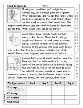 Seed Dispersal - Plant Fluency