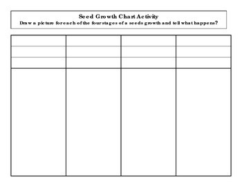 Seed Growth Chart Activity
