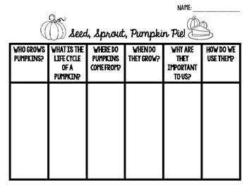 Seed, Sprout, Pumpkin Pie!