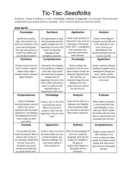 Seedfolks Activities~ Bloom's Taxonomy