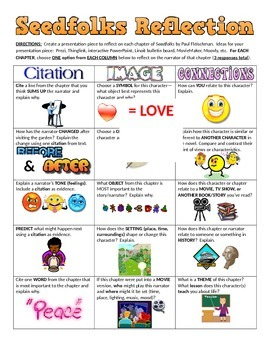 Seedfolks Chapter Reflection Choices - Common Core!