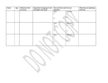 Seedfolks Character Analysis Chart