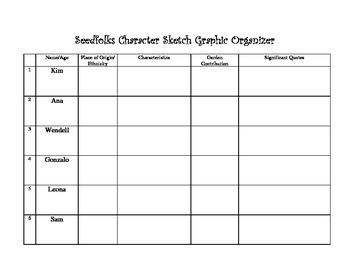 Seedfolks Character Chart By Angelique Clarke Teachers Pay Teachers