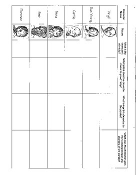 Seedfolks Character Chart By Sbillings Teachers Pay Teachers