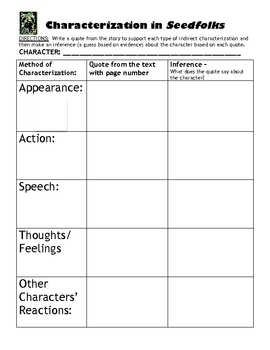 Seedfolks Characterization And Inferences Chart By Monica Lukins