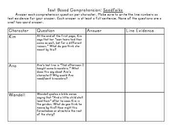 Seedfolks Comprehension and Analysis Chart
