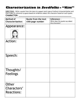 Seedfolks - KIM's Characterization Chart