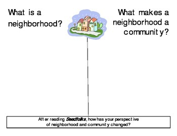 Seedfolks Neighborhood vs Community Chart