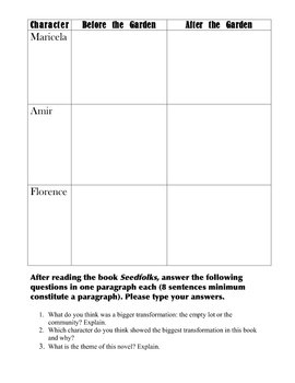 """Seedfolks"" Novel -- Graphic Organizer per Chapter - Metaphors (PDF)"
