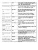 Seedfolks - Themes Worksheet & Answer Key