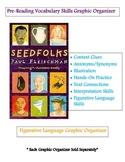 Seedfolks Vocabulary Graphic Organizer