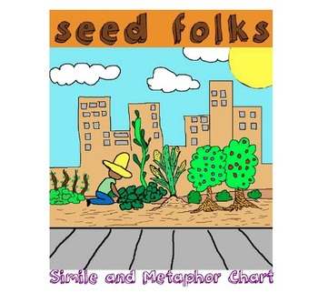 Seedfolks by Paul Fleischman: Simile and Metaphor Chart