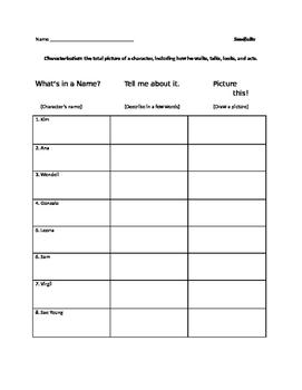Seedfolks characterization chart
