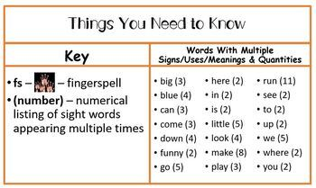 Seeing Sight Words - Preprimer