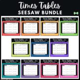 Seesaw Activities Templates - Times Tables Bundle - Math -