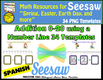 Seesaw Addition 0-20 Using a Number Line PNG Templates Spa