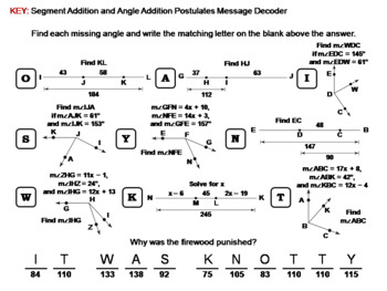 Segment Addition and Angle Addition Postulates Activity: Math Message Decoder