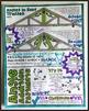 Segment & Angle Addition Postulates Doodle Notes