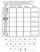 Segmenting and Blending Phonemes for CVC Words and Dibels