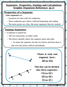 Segments:  Properties, Name and Calculations Reference/Graphic Organizer