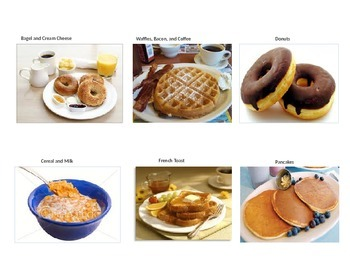 Segregating foods eaten for breakfast/lunch/dinner/snack/dessert