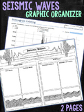 Seismic Earthquake Waves Graphic Organizer