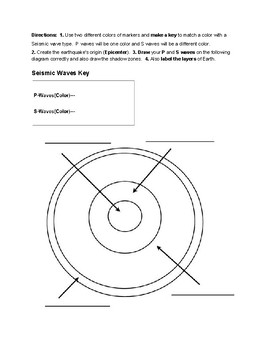 Seismic Waves Study Guide-Worksheet 8th Grade Ohio Earth Science Standard