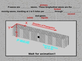 Seismic Waves of Earthquakes Powerpoint