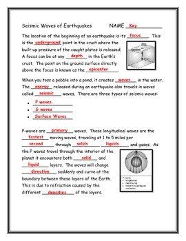 Seismic Waves of Earthquakes Note-Taking Guide