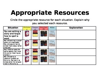 Selecting Appropriate Resources