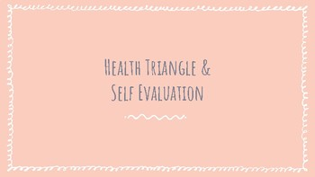 Self-Assessing your Health Triangle