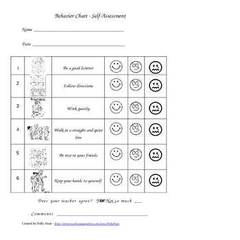 Self-Assessment Behavior Charts