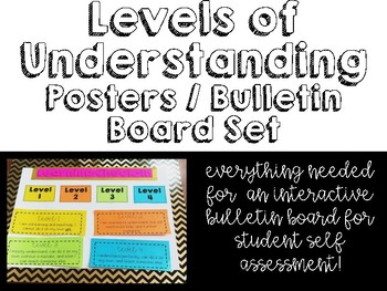 Self Assessment Bulletin Board
