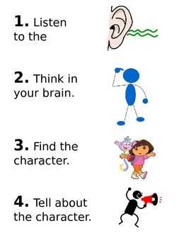 Anchor chart for characters