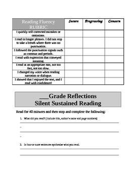 Self-Assessment Checklists