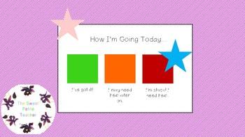 'How I'm Going Today' Desk Mats