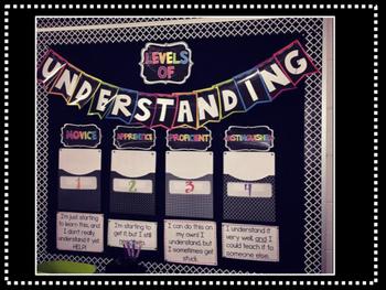 Self Assessment Exit Slip Bulletin Board
