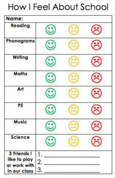 Self Assessment - How I feel About School (EDITABLE)