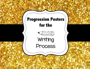 Self Assessment - Progression Posters for Writing Process