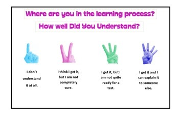 Self Assessment / Rubric