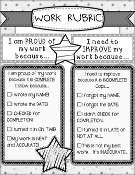 Self-Assessment Rubric for Class Work