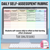 Self Assessment Rubric for Executive Functioning Skills fo