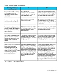 Self-Assessment Rubric for Realistic Fiction Writing